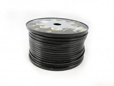 cable 2x1.5mm2
