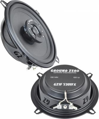 GZIF 5201FX