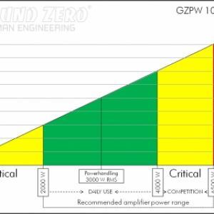Gzpw 10spl3