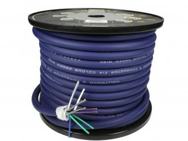 Câbles multiconducteurs X9